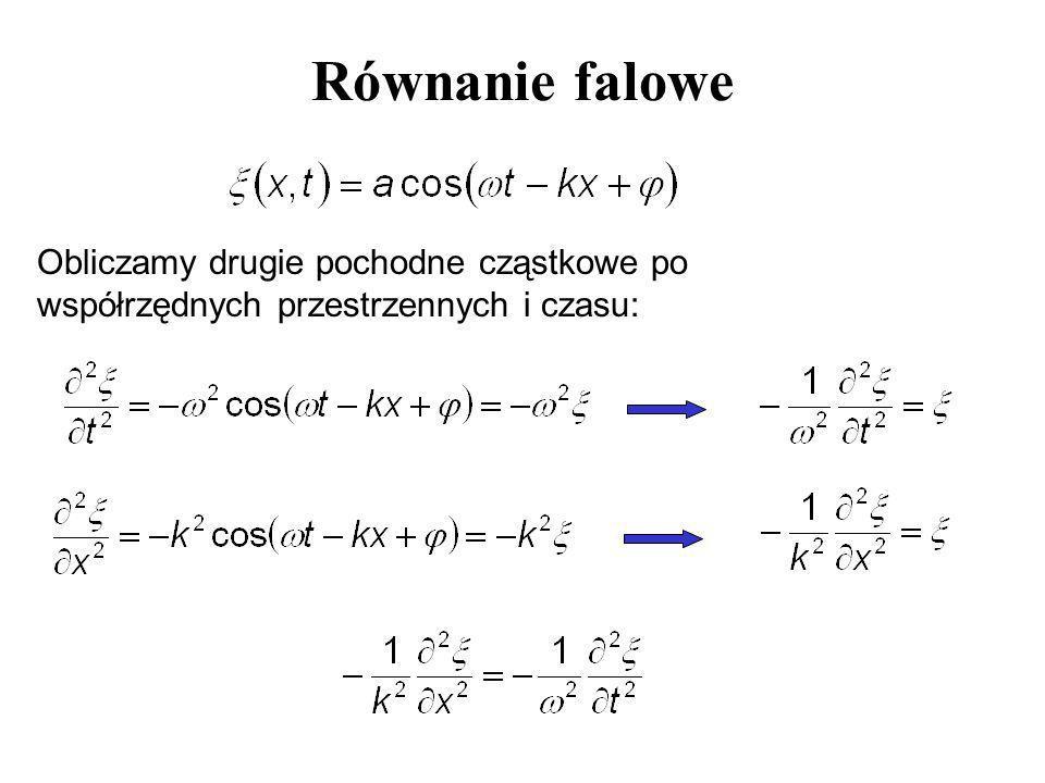 Równanie falowe Obliczamy drugie pochodne cząstkowe po współrzędnych przestrzennych i czasu: