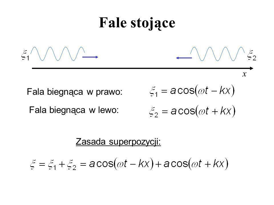Fale stojące Fala biegnąca w prawo: Fala biegnąca w lewo: x Zasada superpozycji: