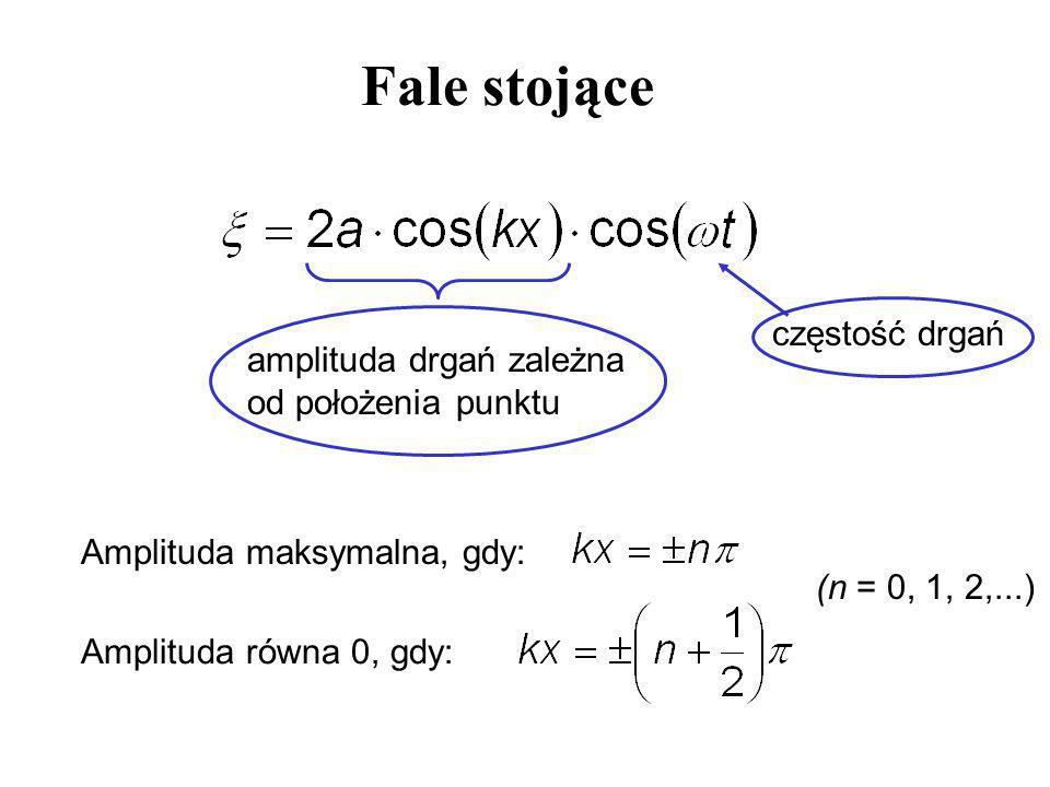 Fale stojące amplituda drgań zależna od położenia punktu częstość drgań Amplituda maksymalna, gdy: (n = 0, 1, 2,...) Amplituda równa 0, gdy: