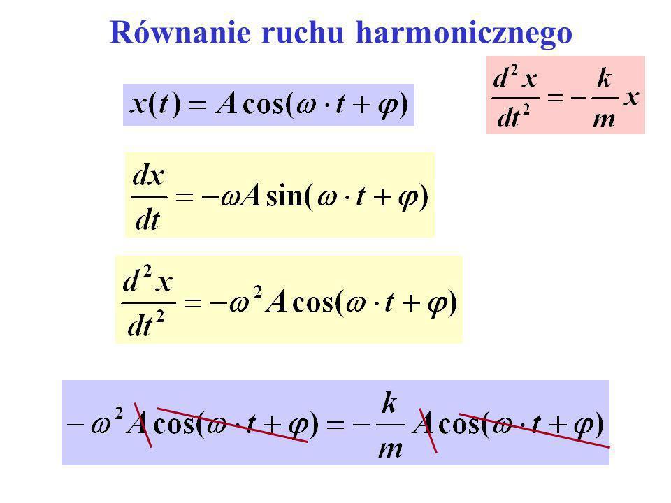 Ruch harmoniczny - częstość ruchu harmonicznego amplituda Okresem funkcji cos jest 2 faza początkowa