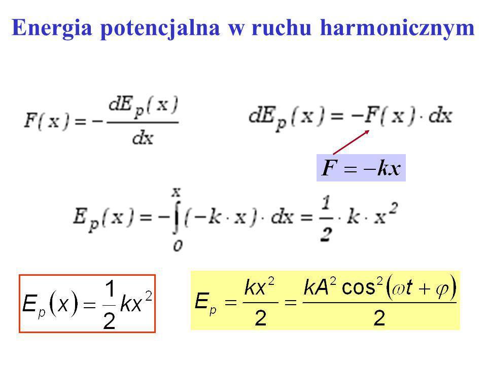 Energia kinetyczna w ruchu harmonicznym = k