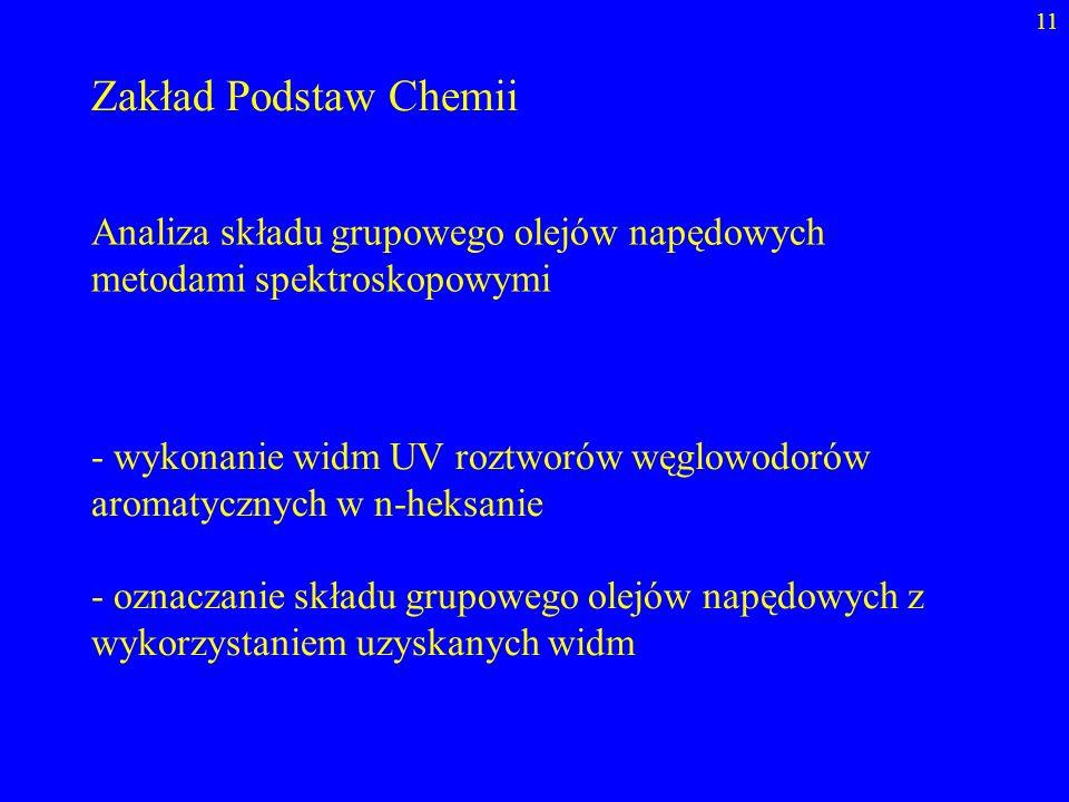 11 Zakład Podstaw Chemii Analiza składu grupowego olejów napędowych metodami spektroskopowymi - wykonanie widm UV roztworów węglowodorów aromatycznych