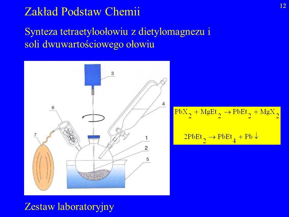 12 Zakład Podstaw Chemii Synteza tetraetyloołowiu z dietylomagnezu i soli dwuwartościowego ołowiu Zestaw laboratoryjny