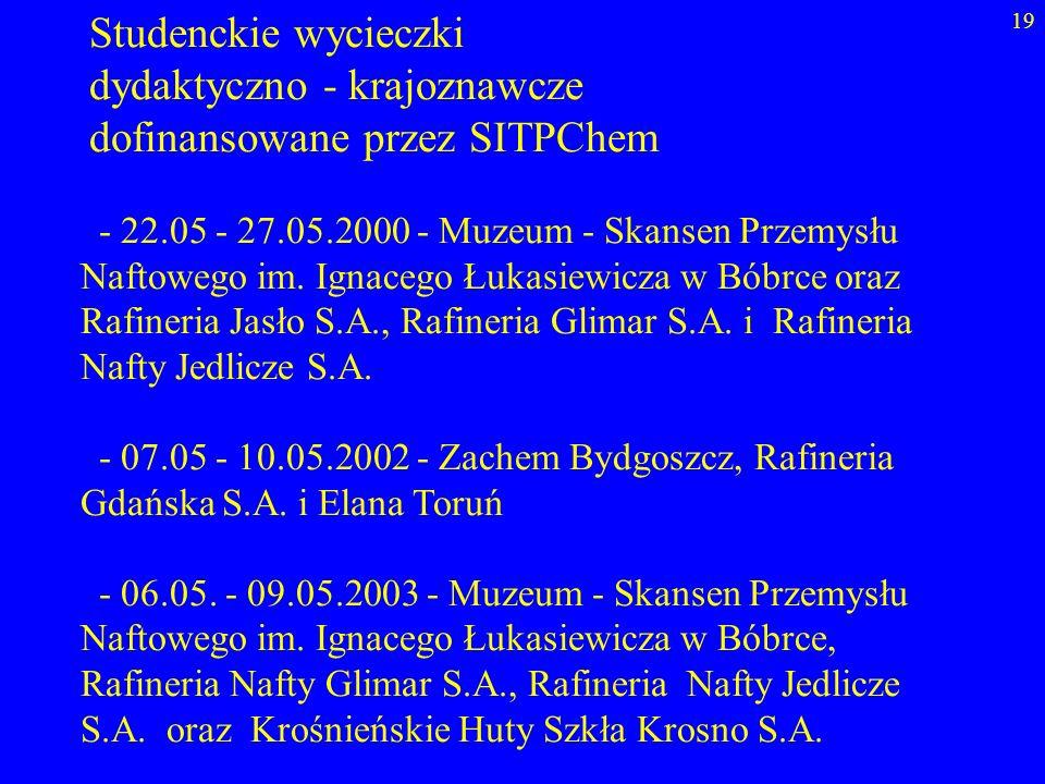 19 - 22.05 - 27.05.2000 - Muzeum - Skansen Przemysłu Naftowego im. Ignacego Łukasiewicza w Bóbrce oraz Rafineria Jasło S.A., Rafineria Glimar S.A. i R