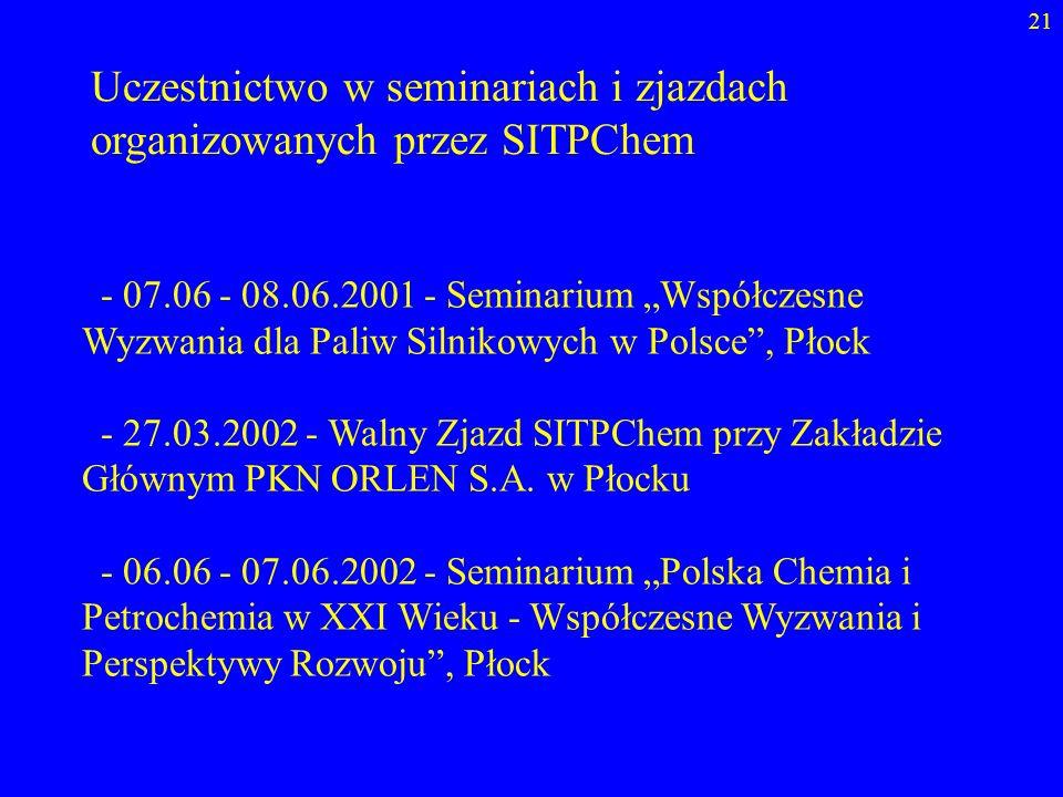21 Uczestnictwo w seminariach i zjazdach organizowanych przez SITPChem - 07.06 - 08.06.2001 - Seminarium Współczesne Wyzwania dla Paliw Silnikowych w