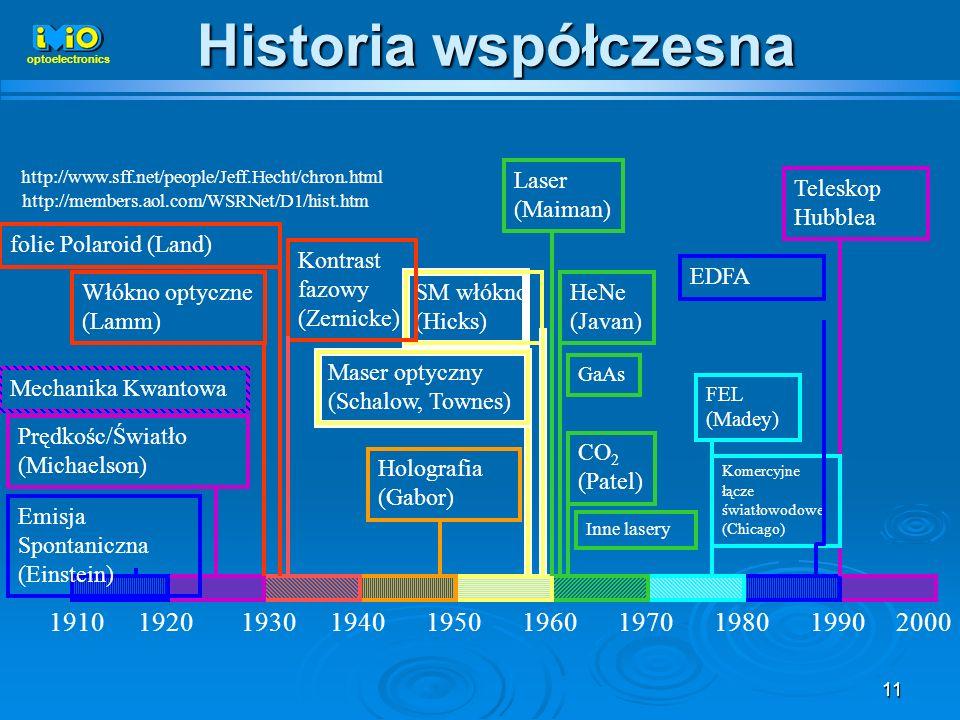 11 Historia współczesna 2000199019801970196019501940193019201910 Laser (Maiman) Mechanika Kwantowa Włókno optyczne (Lamm) SM włókno (Hicks) HeNe (Java