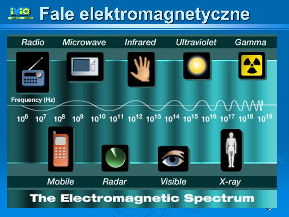 15 Fale elektromagnetyczne optoelectronics