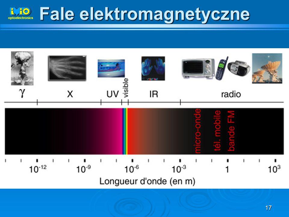 17 Fale elektromagnetyczne optoelectronics