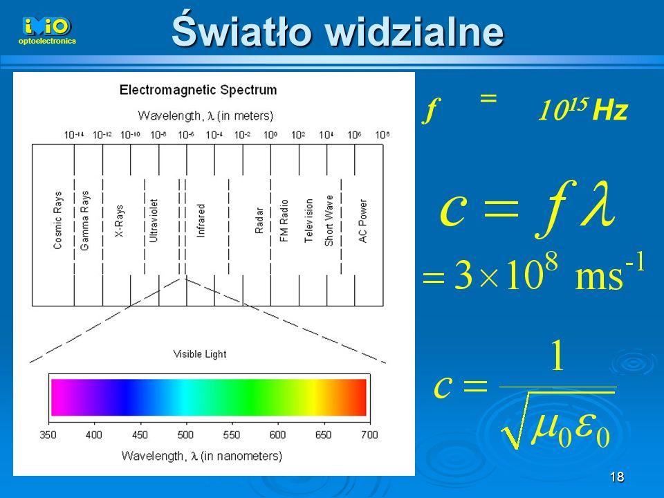 18 Światło widzialne optoelectronics f Hz