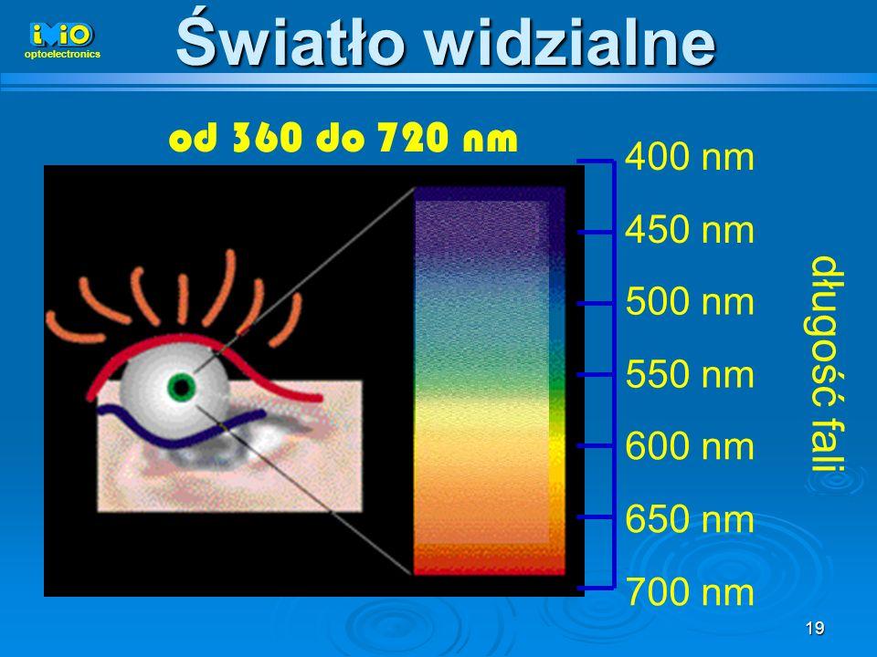19 optoelectronics od 360 do 720 nm długość fali 400 nm 450 nm 550 nm 500 nm 600 nm 650 nm 700 nm Światło widzialne