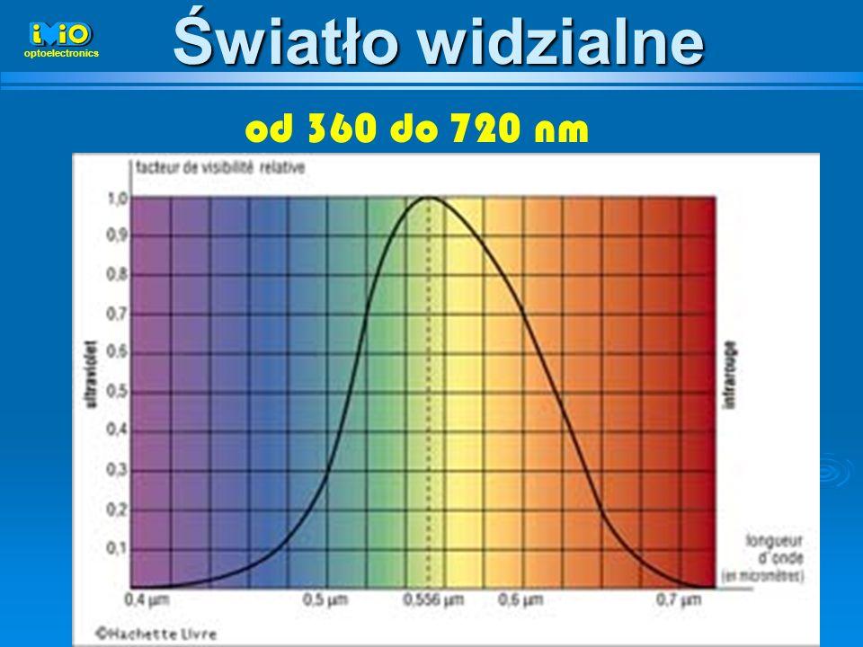 20 optoelectronics od 360 do 720 nm Światło widzialne
