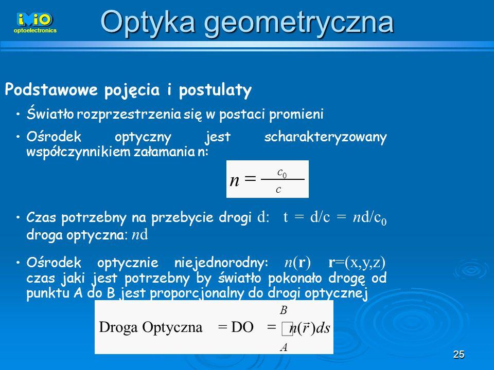 25 Optyka geometryczna Podstawowe pojęcia i postulaty Światło rozprzestrzenia się w postaci promieni Ośrodek optyczny jest scharakteryzowany współczyn