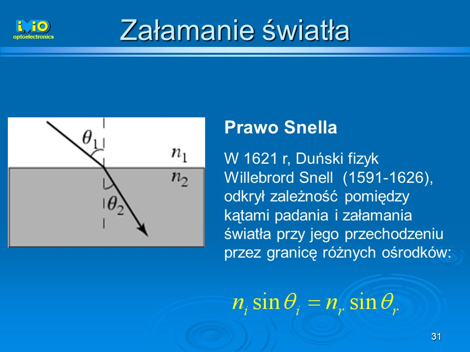 31 Prawo Snella W 1621 r, Duński fizyk Willebrord Snell (1591-1626), odkrył zależność pomiędzy kątami padania i załamania światła przy jego przechodze