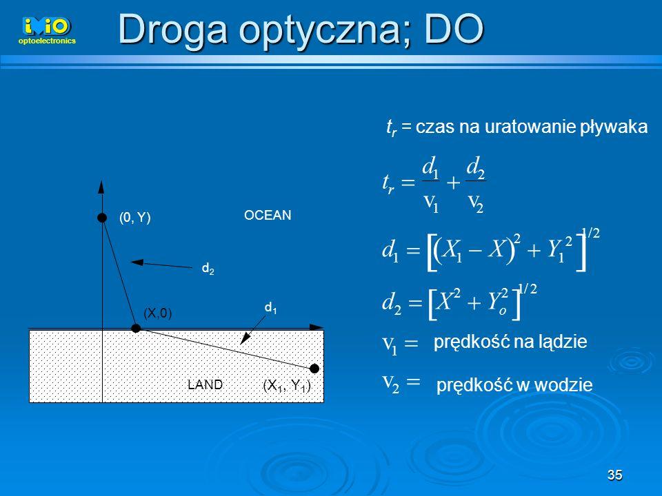 35 prędkość na lądzie prędkość w wodzie t r = czas na uratowanie pływaka (X 1, Y 1 ) (0, Y) (X,0) d1d1 d2d2 OCEAN LAND t r d 1 v 1 d 2 v 2 d 1 X 1 X 2