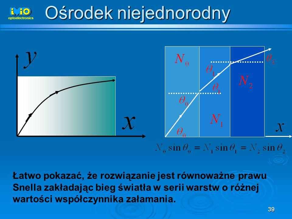 39 Łatwo pokazać, że rozwiązanie jest równoważne prawu Snella zakładając bieg światła w serii warstw o różnej wartości współczynnika załamania. Ośrode