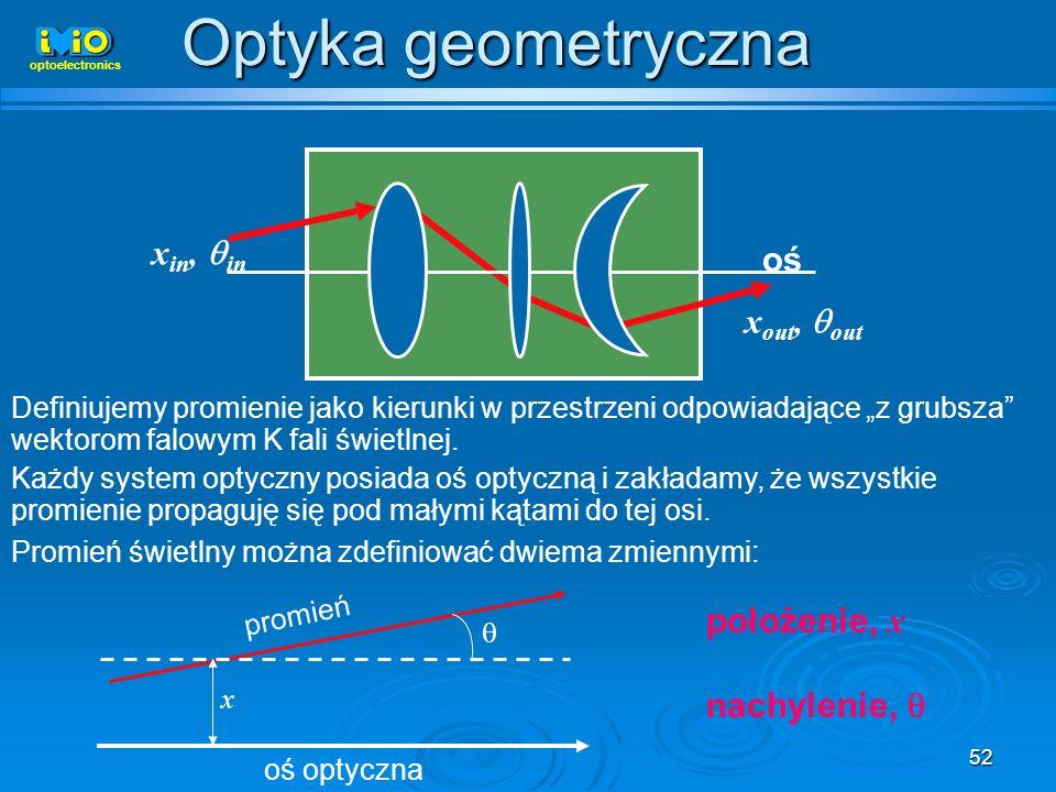 52 Optyka geometryczna Definiujemy promienie jako kierunki w przestrzeni odpowiadające z grubsza wektorom falowym K fali świetlnej. Każdy system optyc