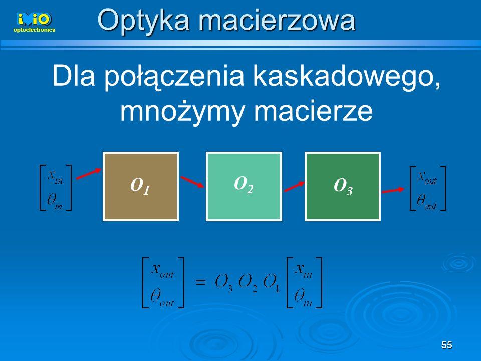 55 Dla połączenia kaskadowego, mnożymy macierze O1O1 O3O3 O2O2 optoelectronics Optyka macierzowa
