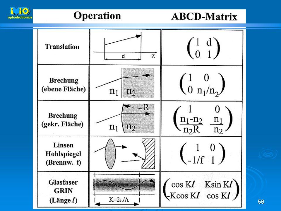 56 optoelectronics