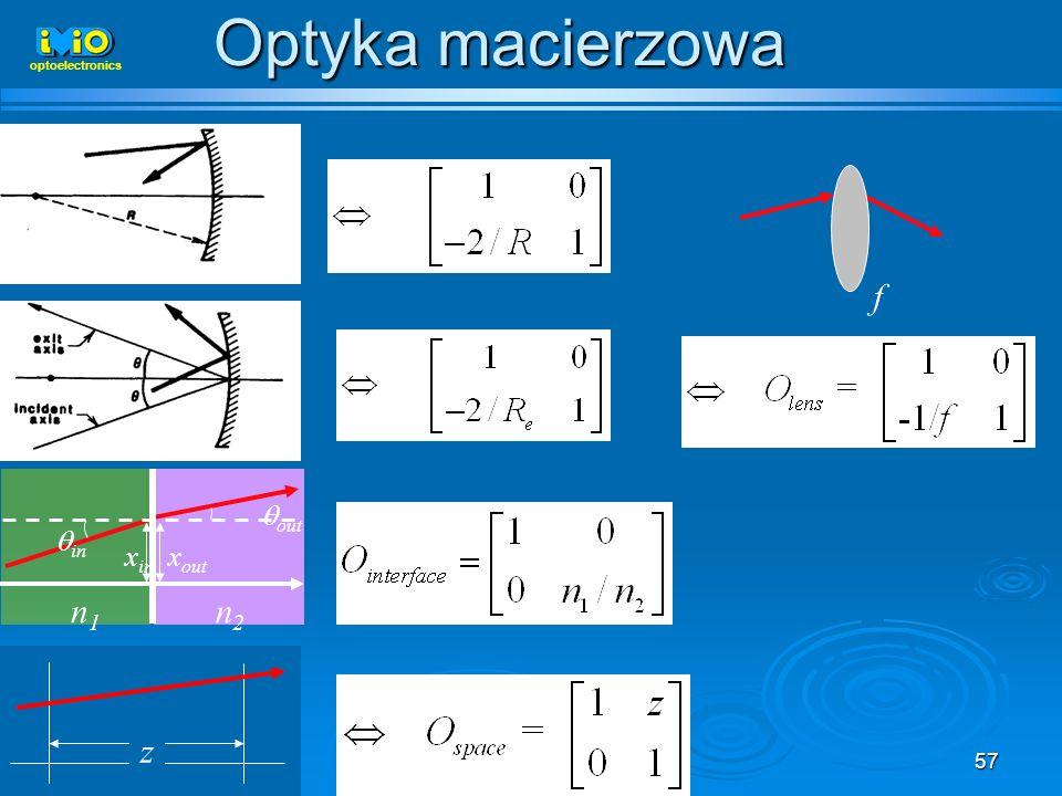 57 in n1n1 out n2n2 x in x out z f optoelectronics Optyka macierzowa