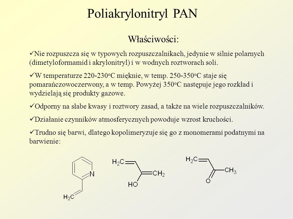 Poliakrylonitryl PAN Właściwości: Nie rozpuszcza się w typowych rozpuszczalnikach, jedynie w silnie polarnych (dimetyloformamid i akrylonitryl) i w wo