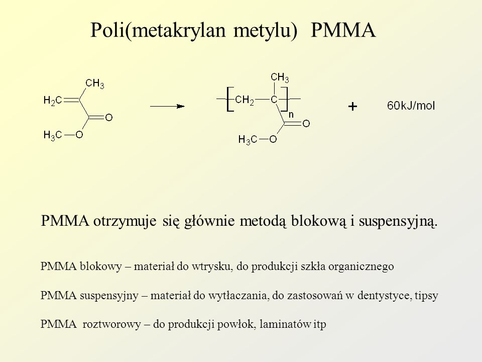 Poliakrylonitryl PAN Schemat produkcji PAN metodą emulsyjną.