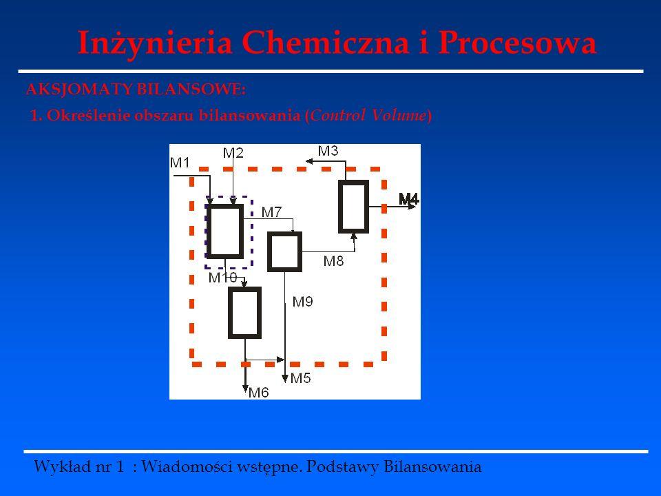 Inżynieria Chemiczna i Procesowa Wykład nr 1 : Wiadomości wstępne. Podstawy Bilansowania AKSJOMATY BILANSOWE: 1. Określenie obszaru bilansowania ( Con