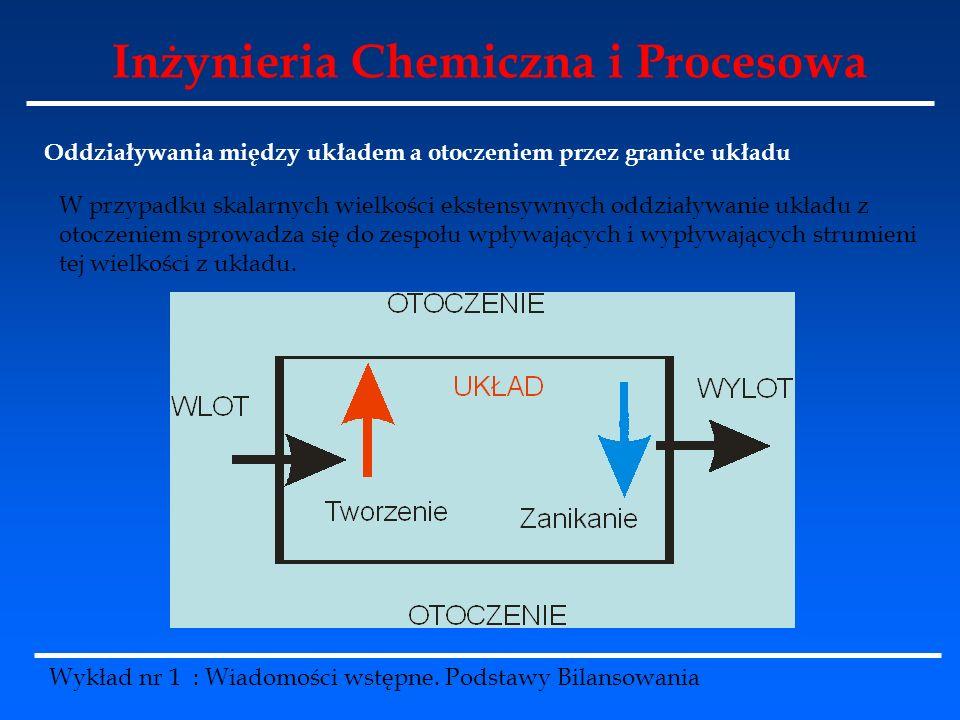 Inżynieria Chemiczna i Procesowa Wykład nr 1 : Wiadomości wstępne. Podstawy Bilansowania Oddziaływania między układem a otoczeniem przez granice układ