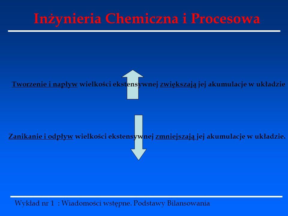 Inżynieria Chemiczna i Procesowa Wykład nr 1 : Wiadomości wstępne. Podstawy Bilansowania Tworzenie i napływ wielkości ekstensywnej zwiększają jej akum