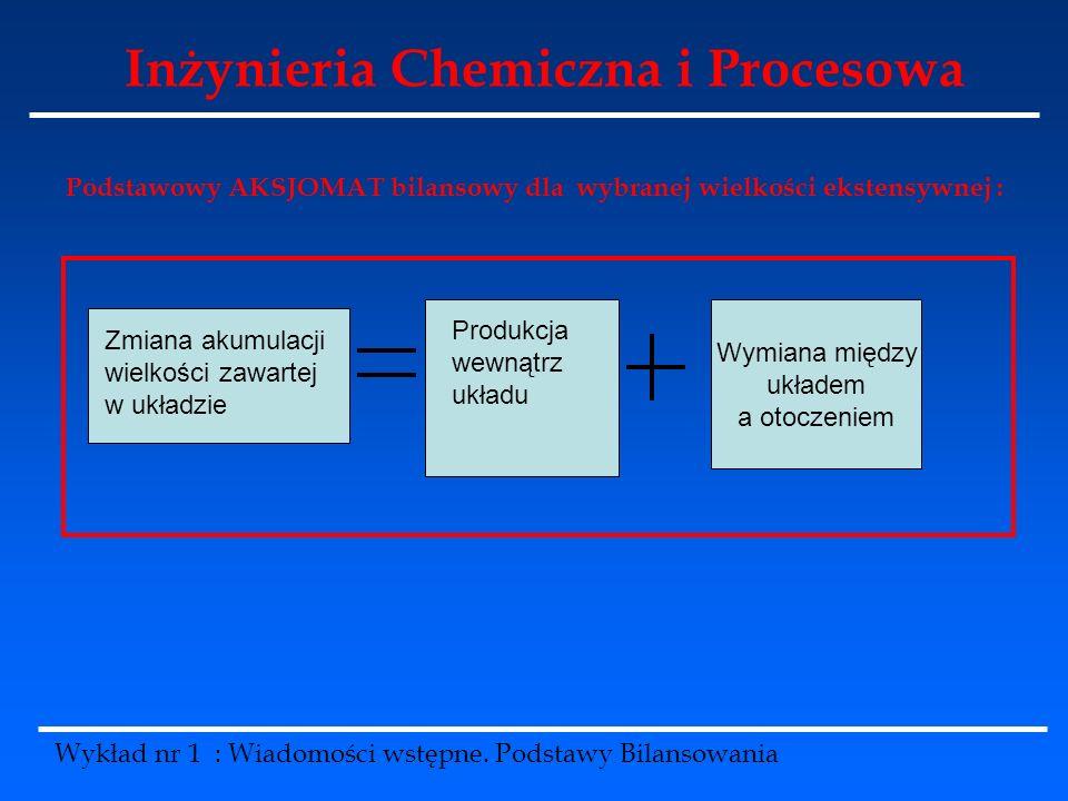 Inżynieria Chemiczna i Procesowa Wykład nr 1 : Wiadomości wstępne. Podstawy Bilansowania Podstawowy AKSJOMAT bilansowy dla wybranej wielkości ekstensy