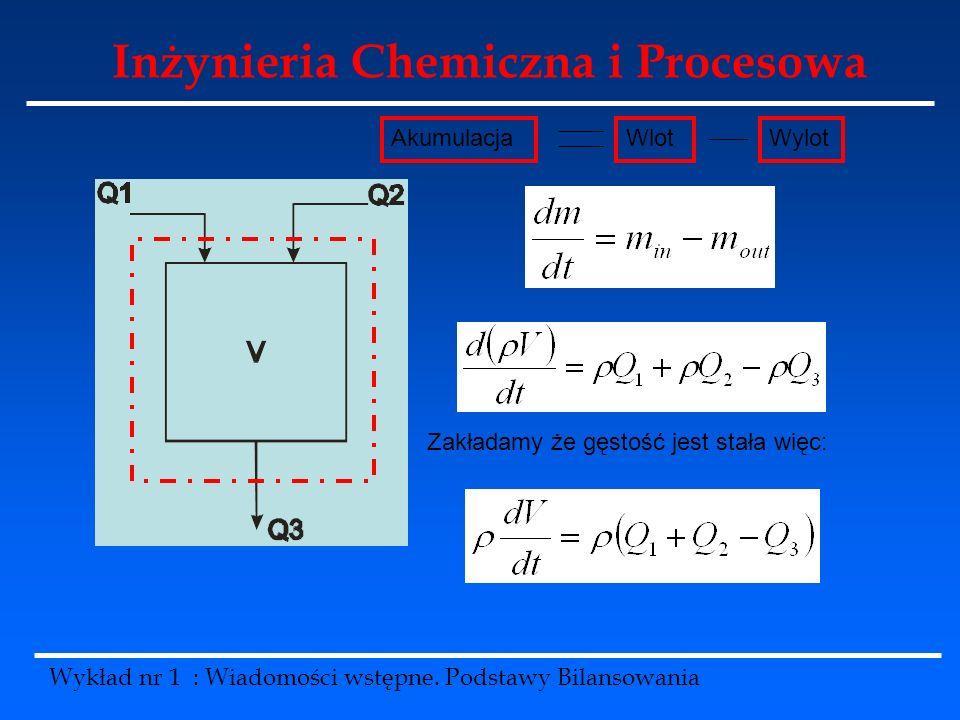 Inżynieria Chemiczna i Procesowa Wykład nr 1 : Wiadomości wstępne. Podstawy Bilansowania Zakładamy że gęstość jest stała więc: AkumulacjaWlotWylot