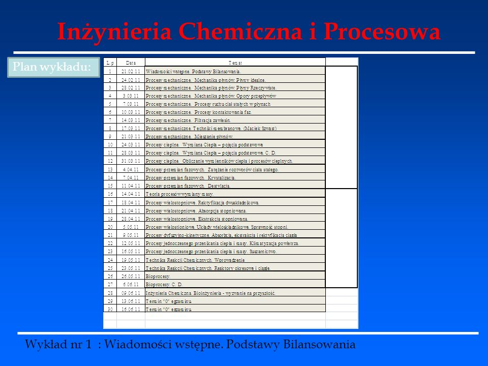 Inżynieria Chemiczna i Procesowa Wykład nr 1 : Wiadomości wstępne. Podstawy Bilansowania Plan wykładu: