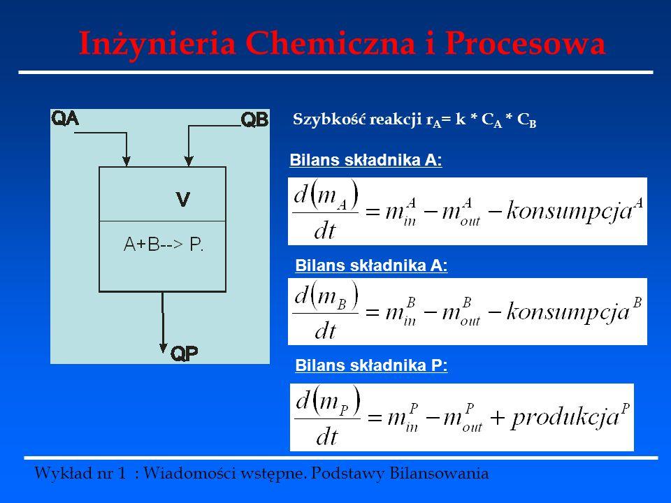 Inżynieria Chemiczna i Procesowa Wykład nr 1 : Wiadomości wstępne. Podstawy Bilansowania Szybkość reakcji r A = k * C A * C B Bilans składnika A: Bila
