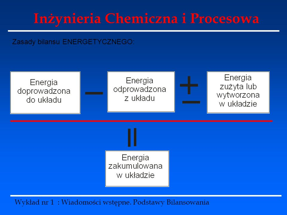 Inżynieria Chemiczna i Procesowa Wykład nr 1 : Wiadomości wstępne. Podstawy Bilansowania Zasady bilansu ENERGETYCZNEGO: