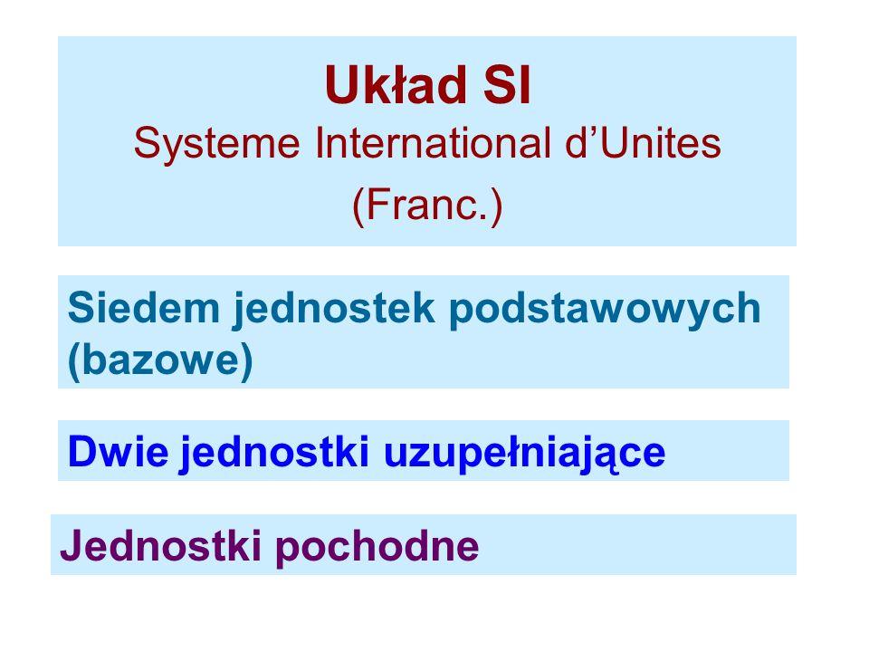 Układ SI Systeme International dUnites (Franc.) Siedem jednostek podstawowych (bazowe) Dwie jednostki uzupełniające Jednostki pochodne