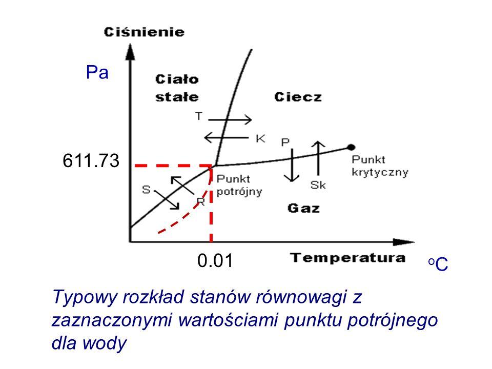 Typowy rozkład stanów równowagi z zaznaczonymi wartościami punktu potrójnego dla wody Pa 611.73 oCoC 0.01