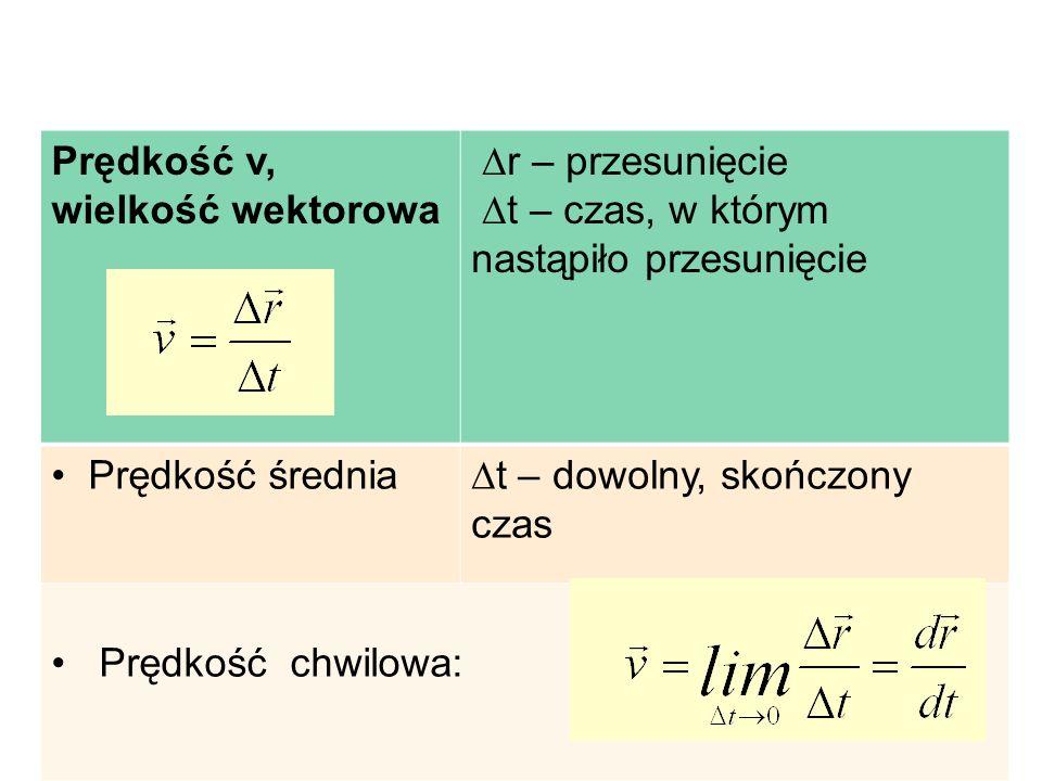Prędkość v, wielkość wektorowa r – przesunięcie t – czas, w którym nastąpiło przesunięcie Prędkość średniat – dowolny, skończony czas Prędkość chwilow