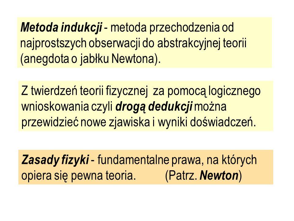 Metoda indukcji - metoda przechodzenia od najprostszych obserwacji do abstrakcyjnej teorii (anegdota o jabłku Newtona). Z twierdzeń teorii fizycznej z