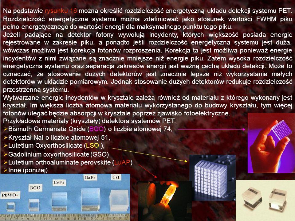 Na podstawie rysunku 16 można określić rozdzielczość energetyczną układu detekcji systemu PET. Rozdzielczość energetyczna systemu można zdefiniować ja
