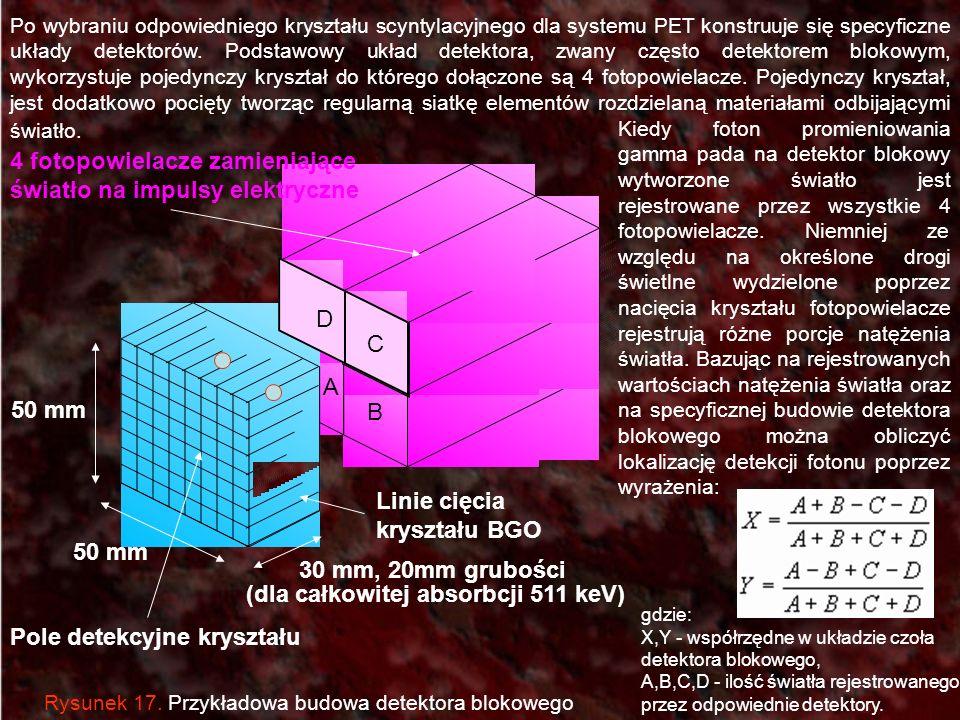 Po wybraniu odpowiedniego kryształu scyntylacyjnego dla systemu PET konstruuje się specyficzne układy detektorów. Podstawowy układ detektora, zwany cz