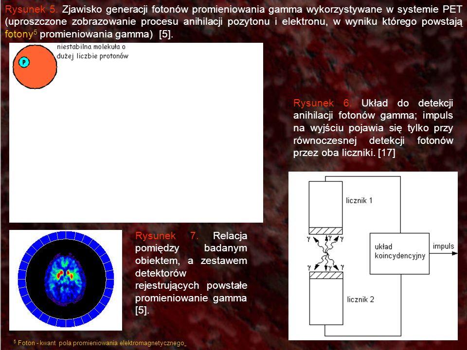 Rysunek 7. Relacja pomiędzy badanym obiektem, a zestawem detektorów rejestrujących powstałe promieniowanie gamma [5]. Rysunek 5. Zjawisko generacji fo