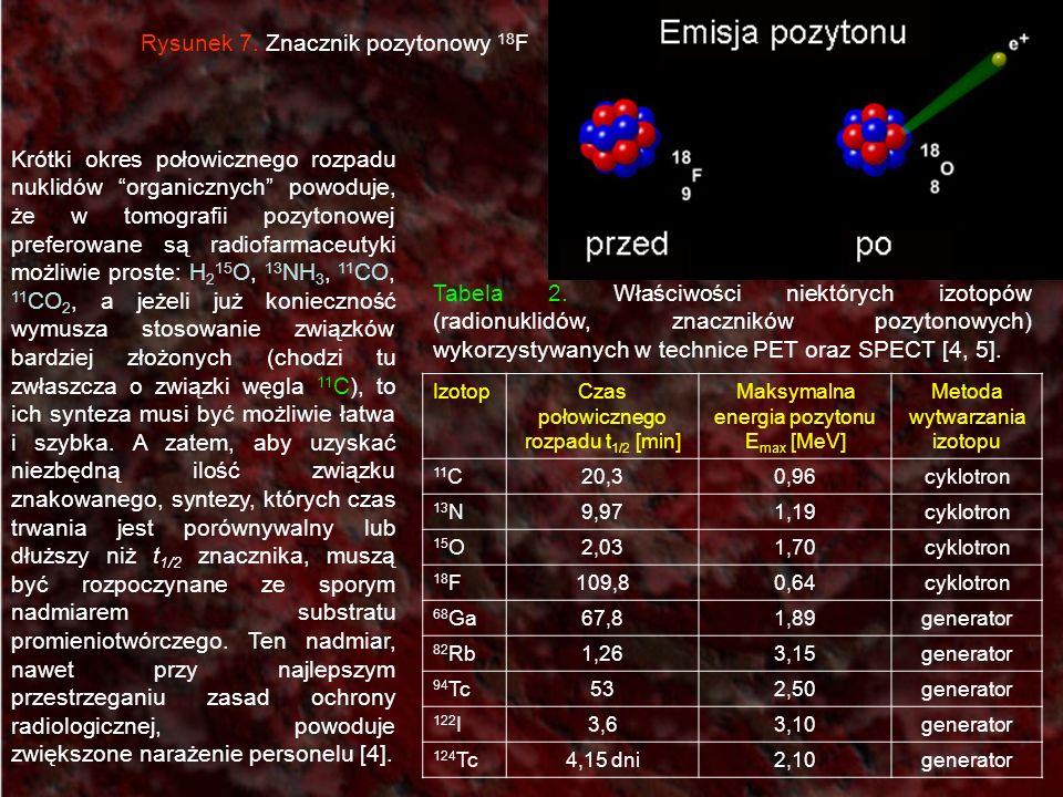 Tabela 2. Właściwości niektórych izotopów (radionuklidów, znaczników pozytonowych) wykorzystywanych w technice PET oraz SPECT [4, 5]. IzotopCzas połow