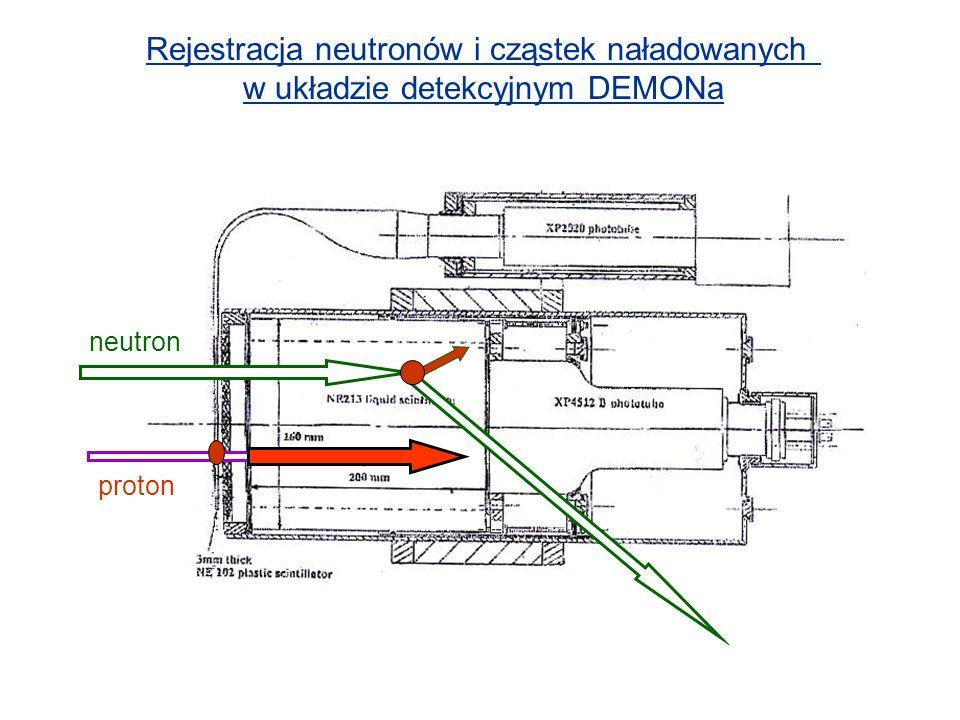 Fragment sciany pokazuje szczegóły konstrukcji detektorów