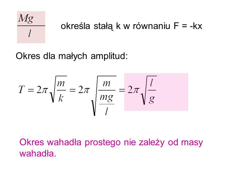 określa stałą k w równaniu F = -kx Okres dla małych amplitud: Okres wahadła prostego nie zależy od masy wahadła.