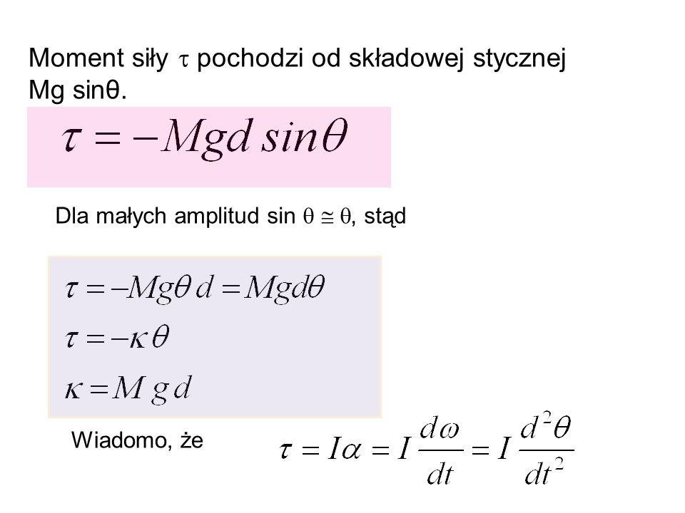Moment siły pochodzi od składowej stycznej Mg sinθ. Dla małych amplitud sin, stąd Wiadomo, że