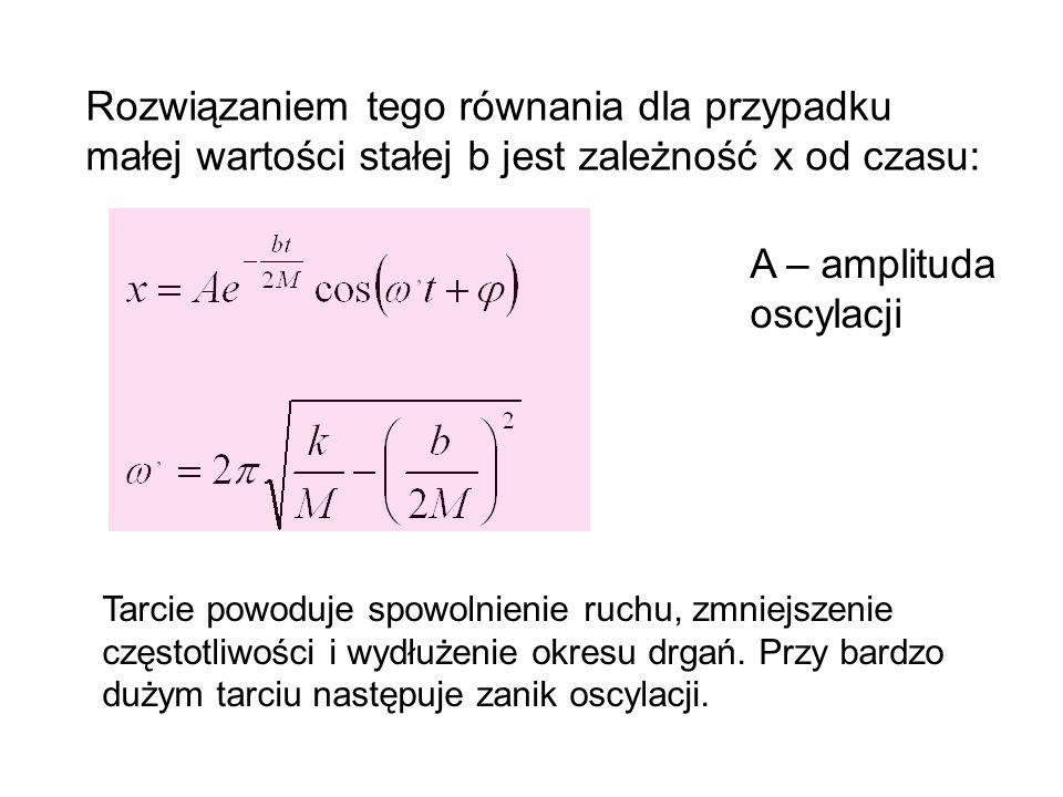 Rozwiązaniem tego równania dla przypadku małej wartości stałej b jest zależność x od czasu: A – amplituda oscylacji Tarcie powoduje spowolnienie ruchu