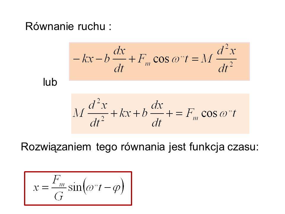 Równanie ruchu : lub Rozwiązaniem tego równania jest funkcja czasu:
