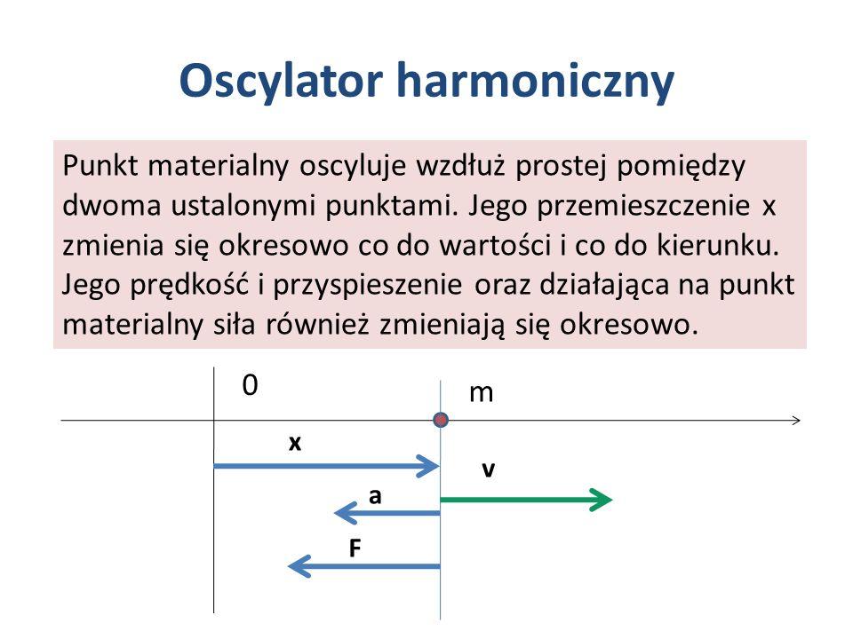 Oscylator harmoniczny Punkt materialny oscyluje wzdłuż prostej pomiędzy dwoma ustalonymi punktami. Jego przemieszczenie x zmienia się okresowo co do w
