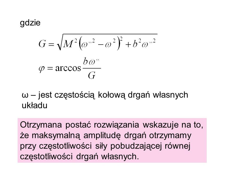 gdzie ω – jest częstością kołową drgań własnych układu Otrzymana postać rozwiązania wskazuje na to, że maksymalną amplitudę drgań otrzymamy przy częst