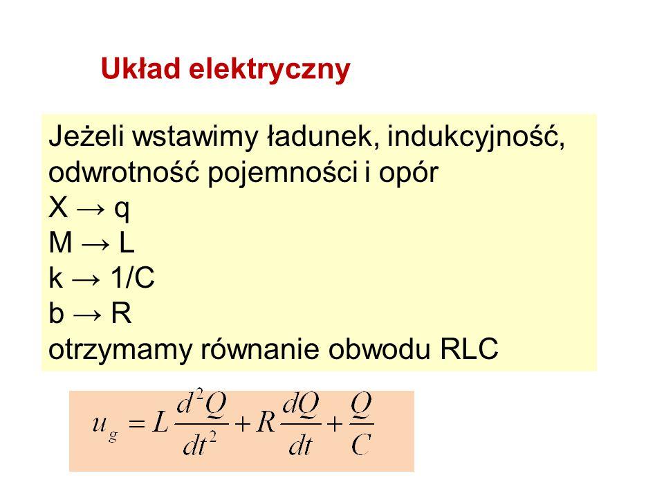Jeżeli wstawimy ładunek, indukcyjność, odwrotność pojemności i opór X q M L k 1/C b R otrzymamy równanie obwodu RLC Układ elektryczny