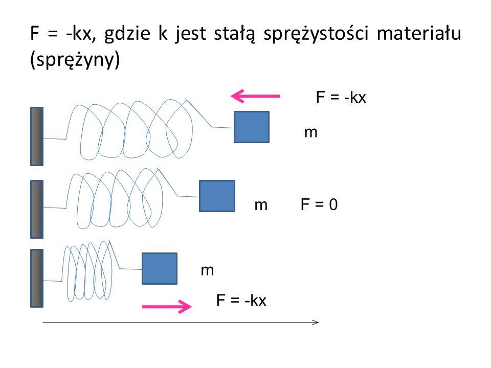 F = -kx, gdzie k jest stałą sprężystości materiału (sprężyny) F = -kx F = 0 F = -kx m m m